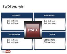 Free SWOT PowerPoint Slide Design is a presentation template for PowerPoint that you can download to present a SWOT Analysis