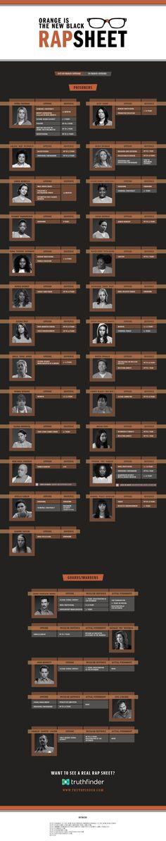Crimes-Of-Orange-Is-The-New-Black-Characters.jpg 1300×6567 pixels