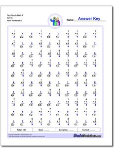 Two Minute Multiplication/Division Fact Family Worksheet! Two Minute Multiplication/Division