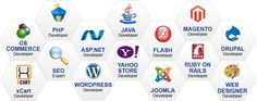 Dean Info tech is a software application development company. Dean InfoTech will definitely be able to guide you in the right direction. We are specialized in mobile application development, Responsive Website Design , PPC management, SEO services, E-commerce , ERP solution, CRM Solution, Web Design & Development.