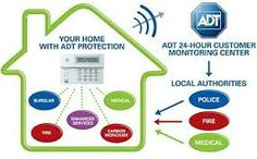 http://www.best-5-home-security-companies.com/protect-america/