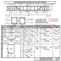 Bar Bending Schedule Of Rcc Beam Rebar Pinterest