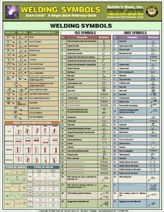 Welding Symbols Laminated Quick Card: Builder's Book Inc., Arch. Rotimi Fafowora: 9781889892740: Amazon.com: Books