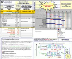 Process Time Study Template Standard Work Process Study Sheet