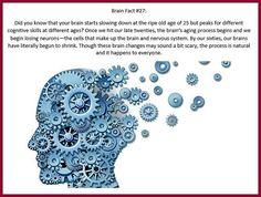#BrainAneurysmAwarenessMonth Dali Fact
