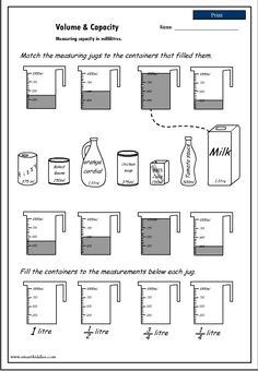 Measuring capacity in millilitres - Click to download.