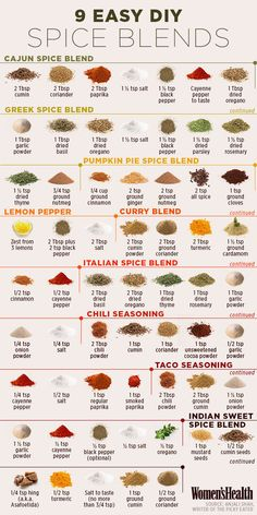 9 easy DIY seasoning mixes spice blends and 16 other useful kitchen cheat sheets Homemade Spices, Homemade Seasonings, Homemade Pizza Sauce, Homemade V8 Juice, Homemade Italian Seasoning, Homemade Cake Mixes, Homemade Spice Blends, Homemade Pasta, Greek Spices