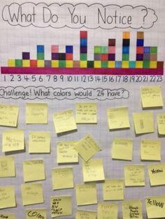 Sample Number Theory What Do You Notice? Math Classroom, Kindergarten Math, Teaching Math, Elementary Math, Fourth Grade Math, First Grade Math, Prime And Composite Numbers, Prime Numbers, Math Patterns