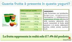 Quanta frutta è davvero presente nello yogurt? #etichettealimentari #leggereleetichette