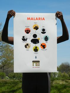 Malaria Poster – The goal of this project is to provide visual communication tools for the people in Kibera that will help educate and reinforce positive health-seeking habits with regard to malaria. Health Communication, Visual Communication Design, Information Design, Graphic Design Typography, Design Thinking, Design Crafts, Fun Projects, Case Study, Health Care