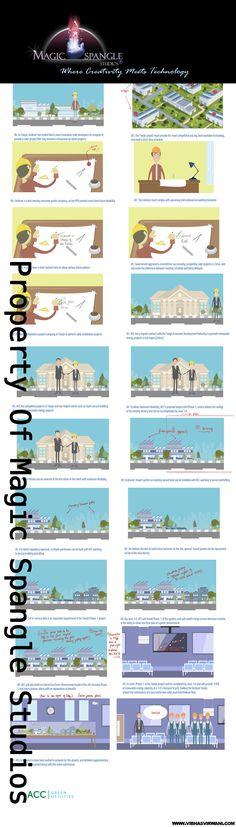 HqdefaultJpg   Project StoryboardAnimation