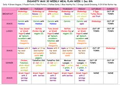 Jessica Grace Fitness: Insanity Week 3 Meal Plan | fitness tips ...