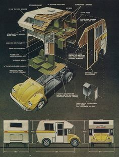#VW #Beetle minihome. This is a cool specs sheet.