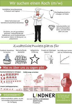 Einsatz von Infografiken als Personalmarketing-Instrument (und ´Quasi-Stellenanzeige´). Das Beispiel ´Koch´…