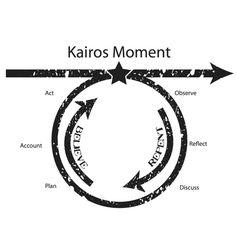 An example of a Kairos letter. Each participant receives a