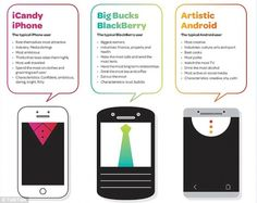 Are Your #Strategies Up-to-date? Latest Stats And Facts Around #MobileCommerce