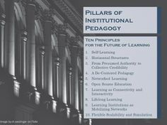 Valary Oleinik made the image below based on the ten principles suggested in Cathy N. Davidson and David Theo Goldberg's The Future of Thinking: Learning Institutions in a Digital Age.