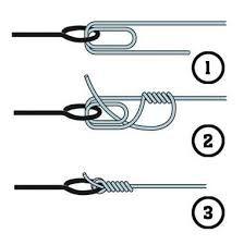 Improved Clinch Knot ile ilgili görsel sonucu