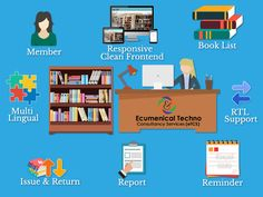 eTCS offers Library Management Software is capable to manage all the functionalities of a library. It is suitable for small to big libraries viz. National High School, Engineering Colleges, Online Library, Scripts, Software Development, Book Lists, Website Template, Php, Dubai