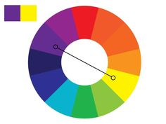 Color Theory 101 ...  Complimentary colors work very well in photography. When choosing outfits, try to stick to two colors. Just pick any two colors directly across from each other on this wheel.