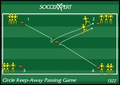 Soccer Drill Diagram: Soccer Fitness - Improving Reaction and Acceleration