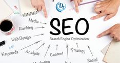 Marketing Agency will help you in small business SEO richardson by doing professional website search engine optimization. Get Best SEO Services richardson or Hire Our SEO Expert richardson for Your Business Marketing. Search Engine Marketing, Seo Marketing, Digital Marketing Services, Internet Marketing, Marketing Ideas, Business Marketing, Content Marketing, Affiliate Marketing, Online Marketing
