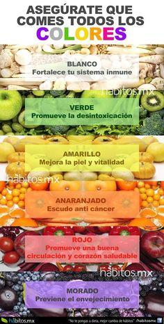 :) Colores en la alimentacion | Más en https://lomejordelaweb.es/