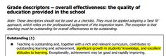 New OFSTED Handbook - some useful information here to read if your school is expecting Ofsted this year