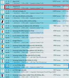lg g4 and sony xperia z4 benchmark