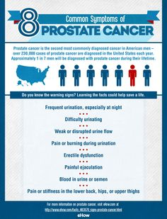 Important to know: 8 common symptoms of prostate cancer.