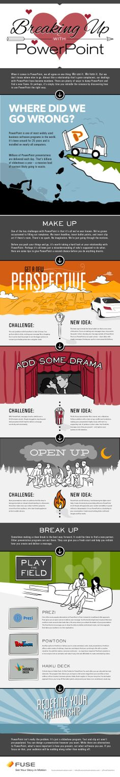 Breaking Up With Power Point   #Infographic #PowerPoint #business