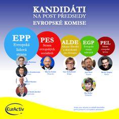 Kandidáti na post předsedy Evropské komise
