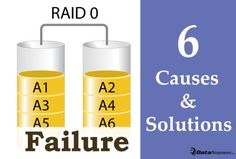 6 Most Common Causes and Solutions for RAID 0 Failures https://www.datanumen.com/blogs/6-common-causes-solutions-raid-0-failures/