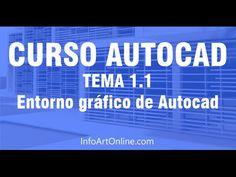 Entorno gráfico de Autocad - InfoArt Online