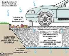 Fact Sheet: Permeable Paving | Metropolitan Area Planning Council
