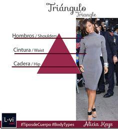 Tipos de Cuerpo Mujer: Triángulo/ Women Body Types: Triangle  L-vi.com by LuceBuona