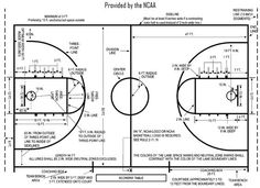 Basketball court diagram & layout,dimensions