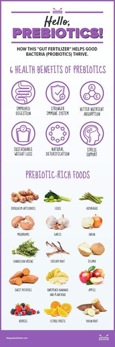 Dont forget to feed the good bacteria in your gut! For the full article on preb