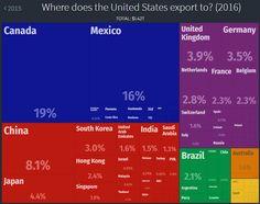 Trump e la via del protezionismo commerciale - TG Valle Susa - Informazione indipendente