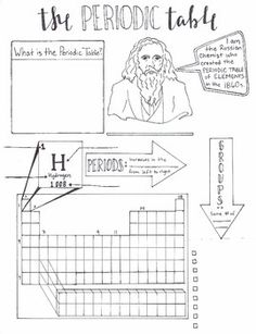 Free Coloring Pages from The Periodic Table of Elements
