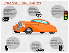 Strange car facts you might want to know!  Whether you're interested in restoring an old classic car or you just need to get your family's reliable transportation looking good after an accident, B & B Collision Corp in Royal Oak, MI is the company for you! Call (248) 543-2929 or visit our website www.bandbcollision.com for more information!