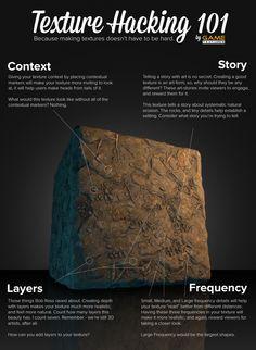 Texture Hacking Infographic   Blog @ GameTextures