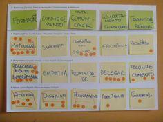 Exercício Treinamento IDM Básico - Innovation Decision Mapping - 13