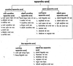 RBSE Solutions for Class 11 Physical Geography Chapter 18 महासागरीय जल की गतियाँ Ap Human Geography, Geography Map, Physical Geography, Geography Lessons, General Knowledge Book, Gernal Knowledge, Knowledge Quotes, Geometric Formulas, Upsc Notes