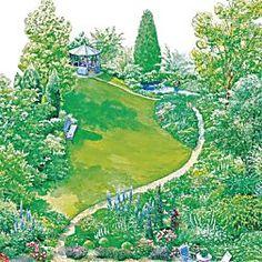 Epic  Mein sch ner Garten Inspiration Englischer Garten