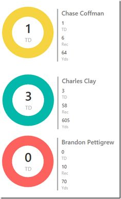 After a couple months of fun with Power BI, I've picked up a few little tricks along the way that have helped me to be able to create some pretty cool data visualizations and dashboard reports. Dashboard Reports, Dashboard Design, Data Analytics, Data Visualization, Tips, Image, Python, Counseling