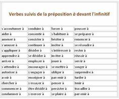 Verbes suivis de la prepodition à devant l'infinitif