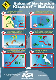 #kitesurfing Right of Way guidelines