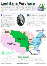 Free Louisiana Purchase printable for History Sentence Week 6 CC