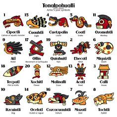 The Signs of the Tonalpohualli The Tonalpohualli was one of the sacred calendar of the Aztecs or Mexica, which was used to follow the course of days based on astronomical cues. In Nahuatl (Mexica language) Tonalpohualli means the counting of days;...